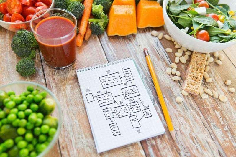Что можно употреблять в пищу по методу Малаховой